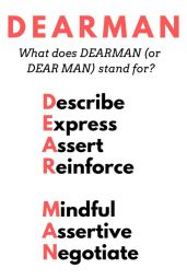 DEARMAN skills and what the acronym stands for