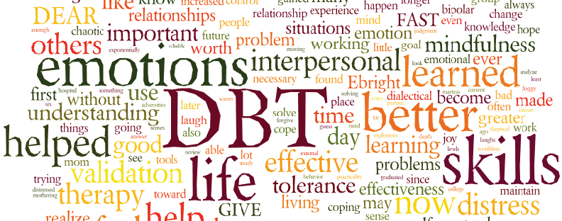 collection of words that represent DBT and DBT treatment