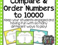 Order Numbers to 10000