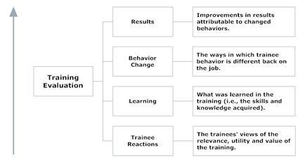 training plans