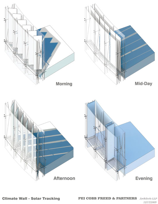 Double Glazed Curtain Wall Revit Integralbook Com