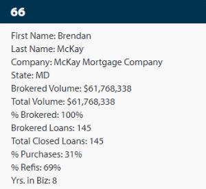 Brendan McKay - Scotsman 2019 Top Originator Stats