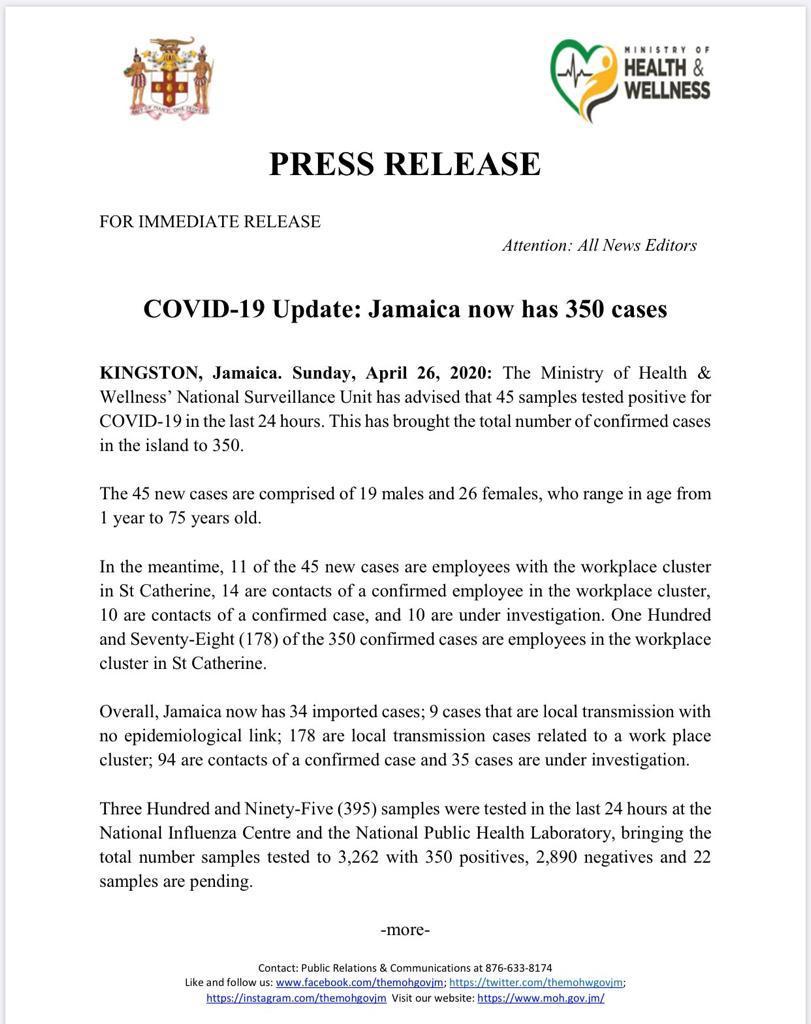 350 Cases of Coronavirus in Jamaica