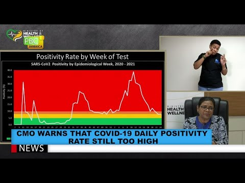 CMO Warns That COVID-19 Daily Positivity Rate Still Too High