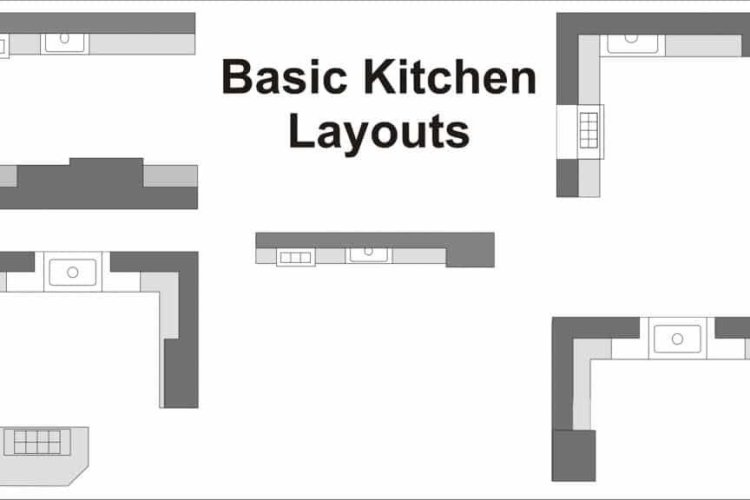 Remodeling Ideas for 5 Different Kitchen Cabinet Layouts