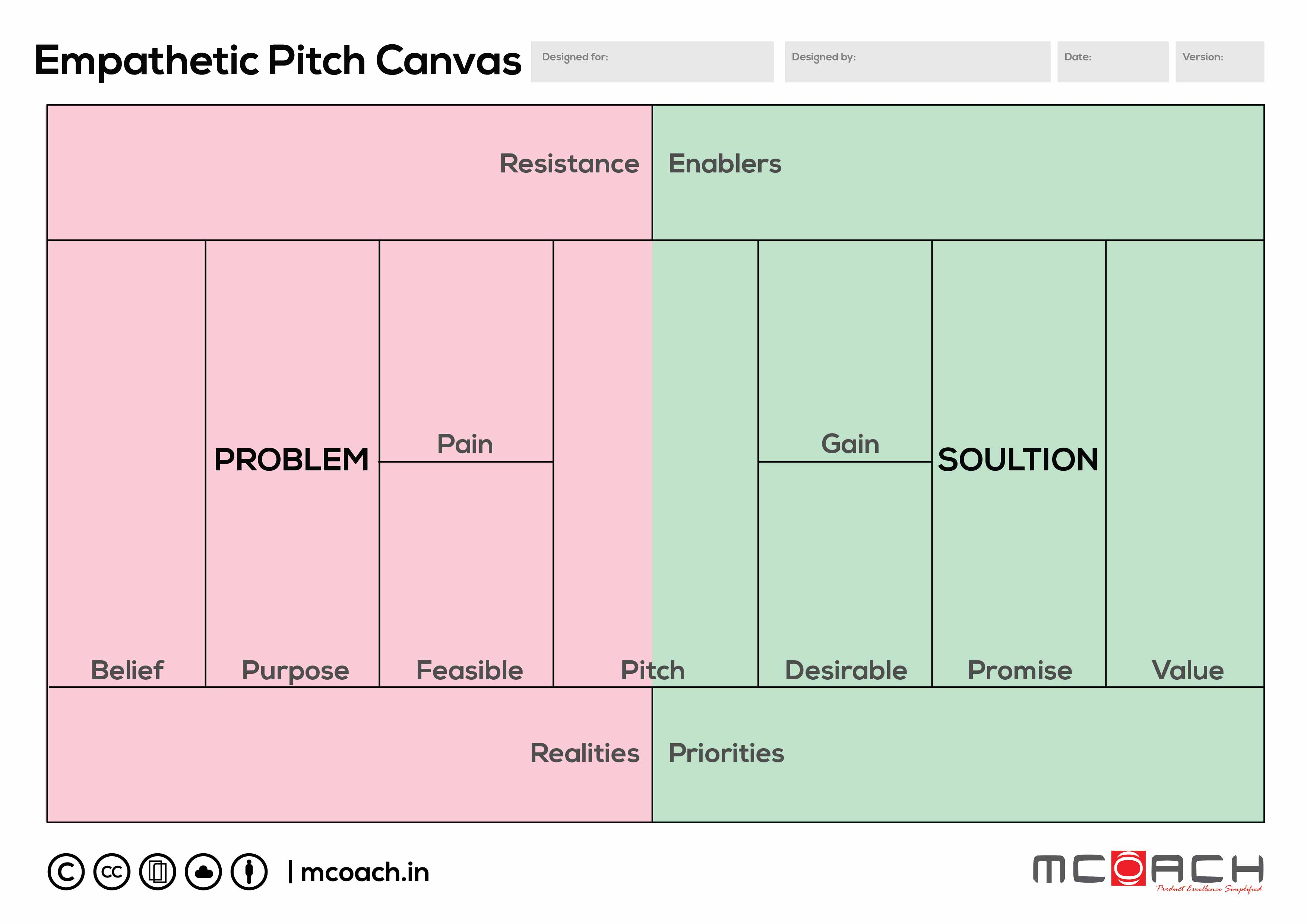 empathetic pitch canvas