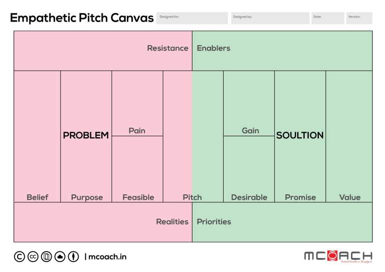 empathetic pitch canvas
