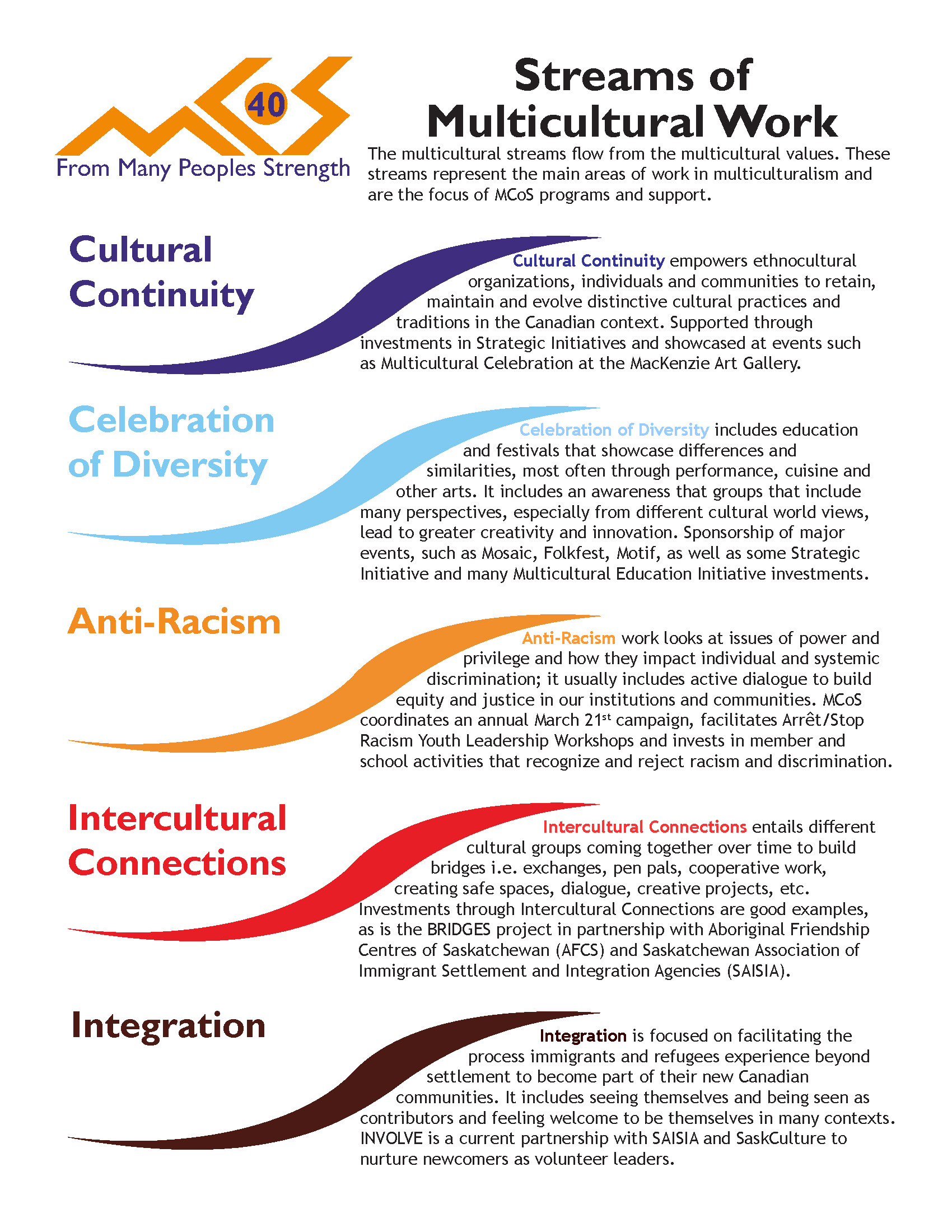 Multicultural Values And Streams