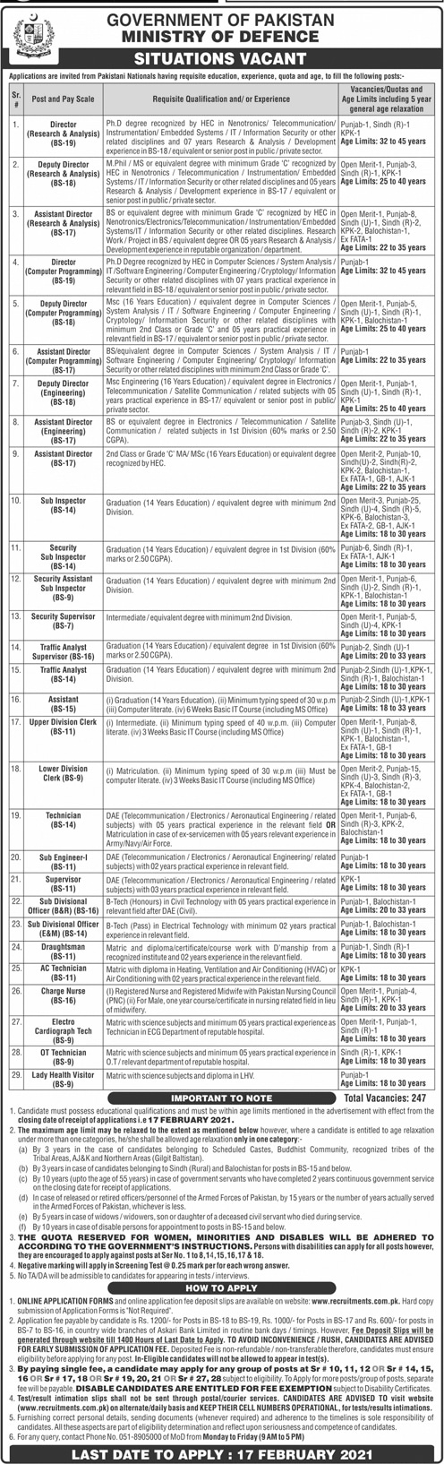 Ministry of Defence Jobs 2021 (24-01-2021)