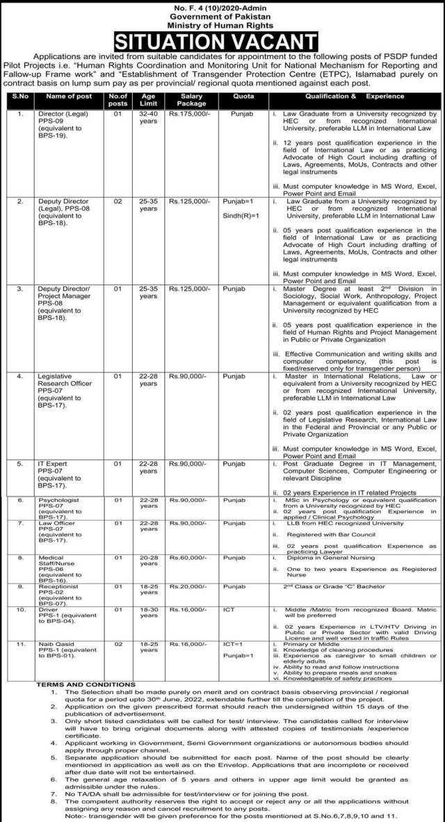 Ministry of Human Rights Jobs 2021 (21-02-2021)