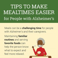Tips to make mealtimes easier for people with Alzheimer's infographic. Click through for transcript
