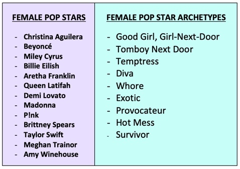 music industry - female pop stars and their archetypes
