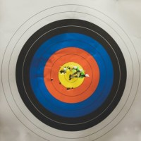 what is confidence? focusing on others bullseye