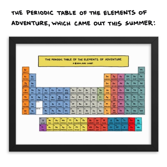 periodic table of elements of eadventure poster
