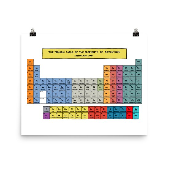 unframed periodic table of elements of adventure poster