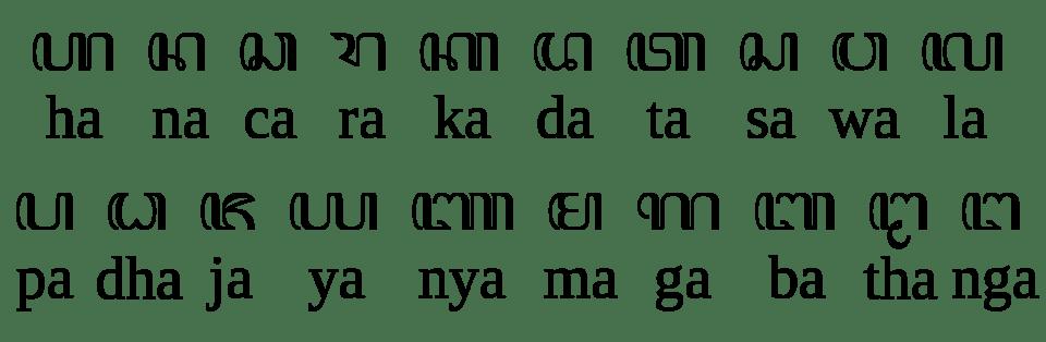 Aksara Jawa, Foto : wikimedia.org