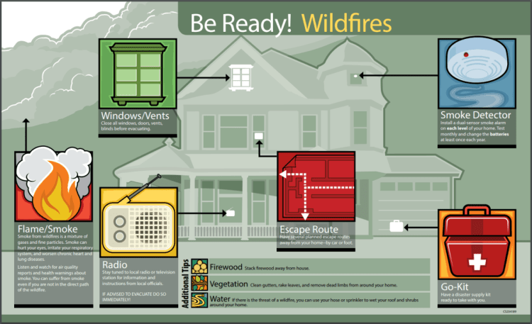 Be Ready: Wildfires Infographic from CDC