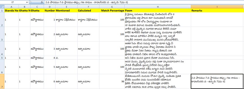 మిరియం© -పూర్తి స్థాయి తెలుగు ఛందస్సు సాఫ్ట్వేర్ (4/6)