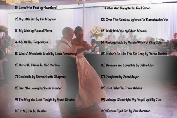 Wedding Music List - Top 20 Father Daughter Dance Songs of 2013