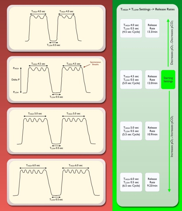 APRV-REL RATE