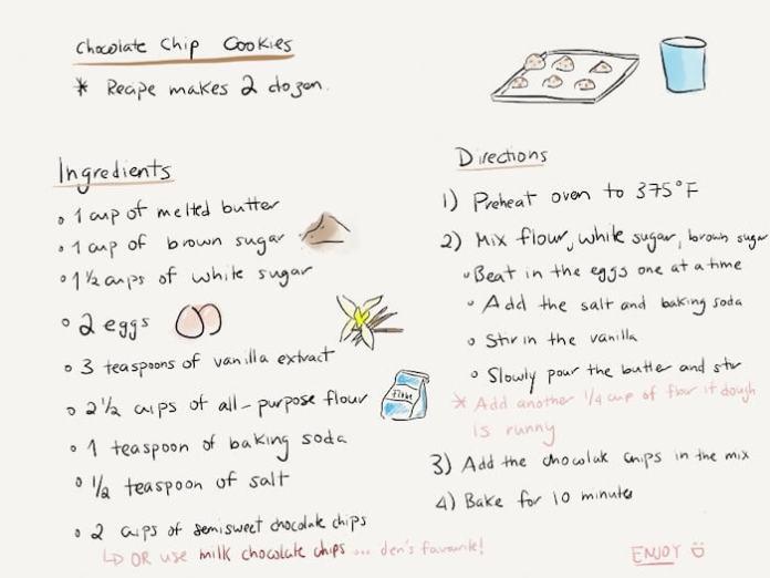 Το χαρτάκι με τη συνταγή της μαγειρικής
