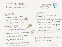Το χαρτί με τη συνταγή