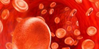 Νέες τεχνολογίες στην πρόληψη της σηψαιμίας