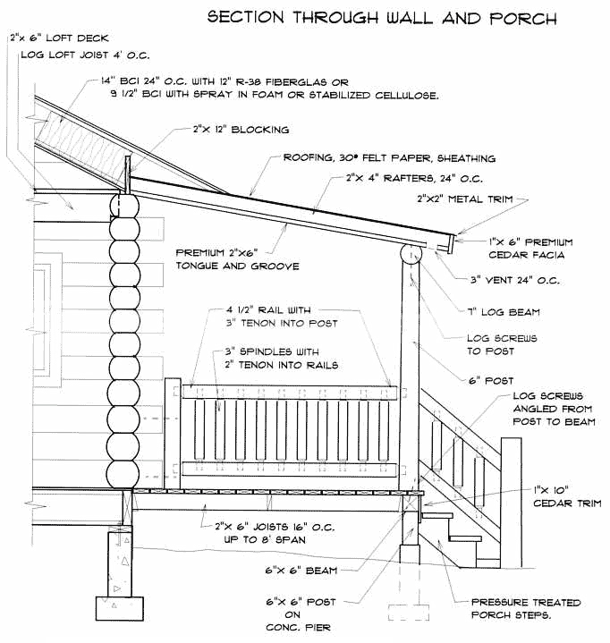 Image Result For How To Install Fiberglscreen On Porch