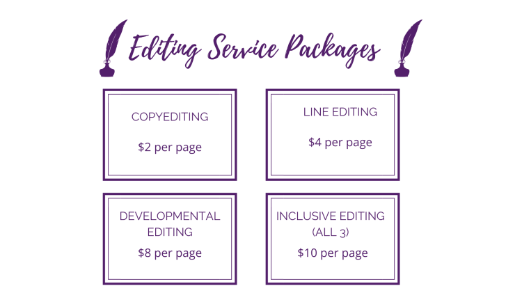 Book editing service packages $2 - $10 per page