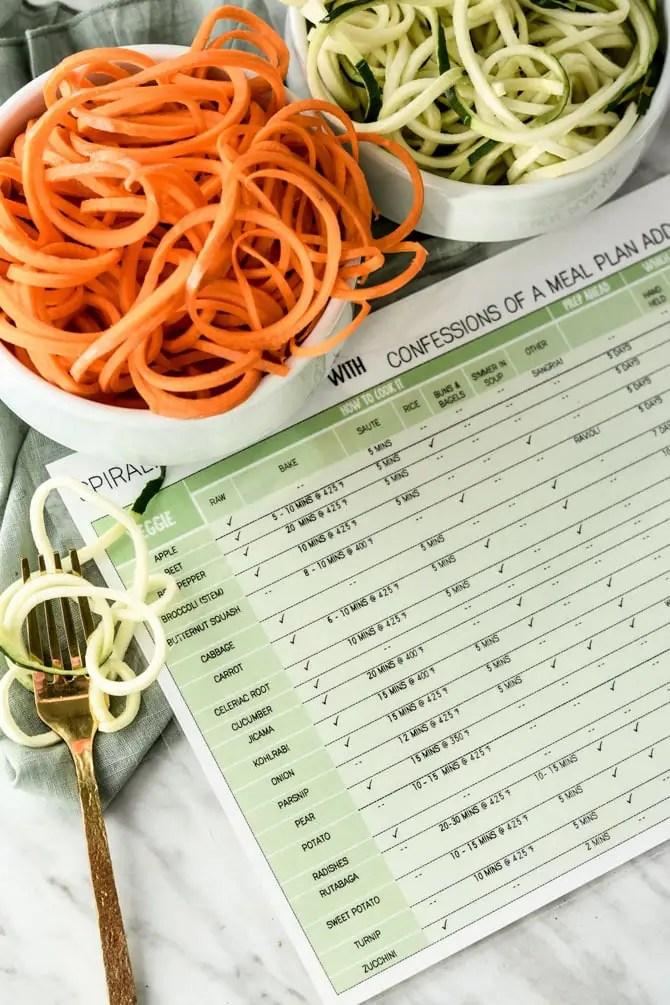 5 cretive ways to add veggies_noodles
