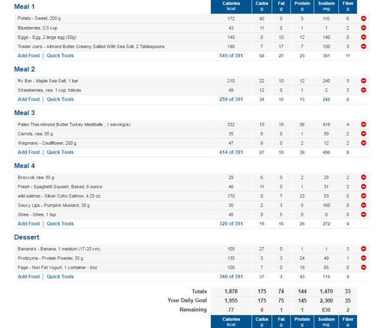 The Ultimate Guide to Calculating Macros - Meal Prep on Fleek™