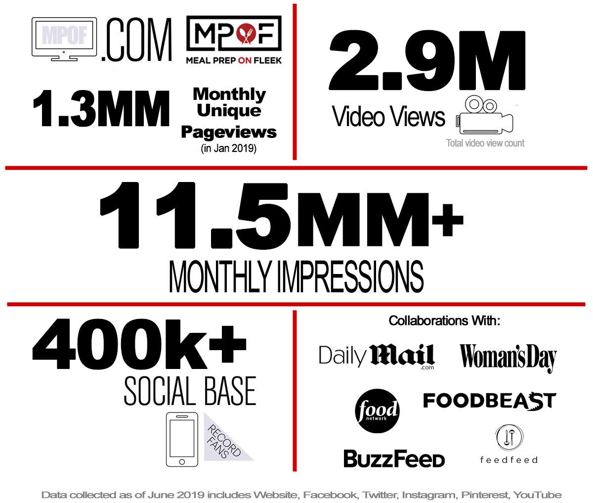 mpof media kit 2019