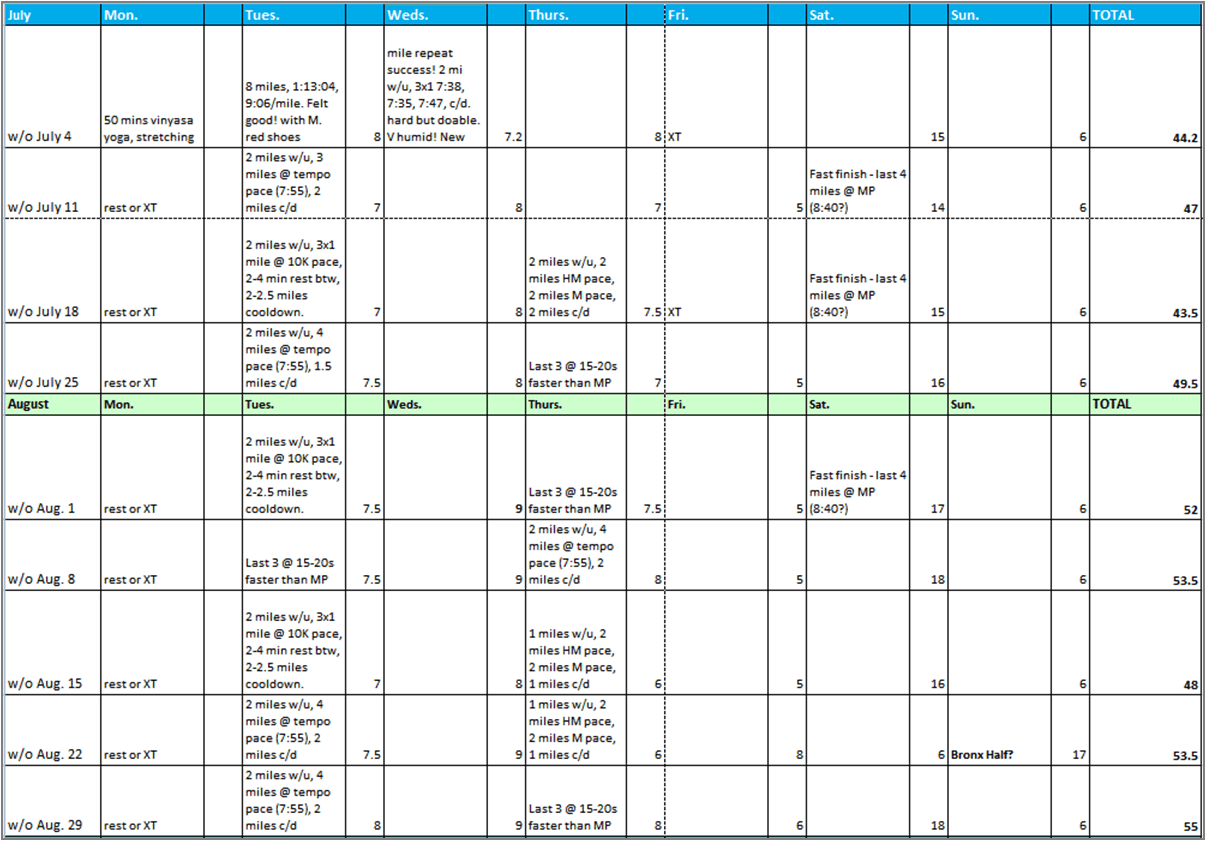 Excel Sheet For Workout Schedule