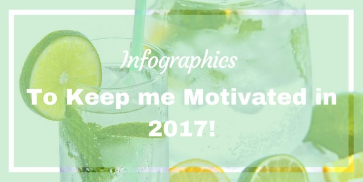 New Year Resolution Images to Keep You Motivated!motivation resolutions aims goals round up collection best reviews