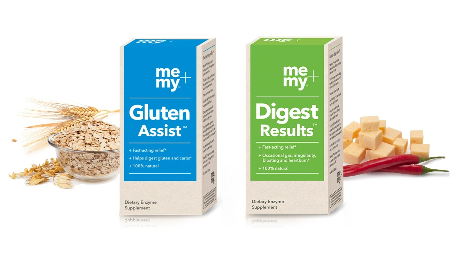 Me + My Gluten Assist - Me + My Digest Results