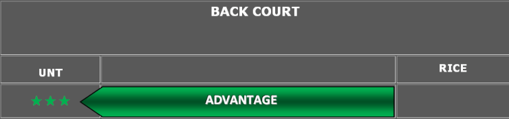 Back Court