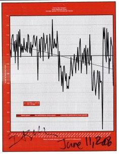Dave Matthews Band Harmonic-tempo-chart