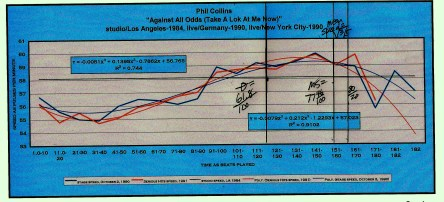 Against_All_Odds_Phil_Odds_Golden Ratio_tempo_chart