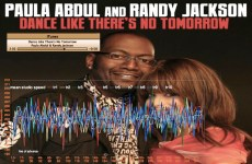 Dance Like There's No Tomorrow - Abdul and Jackson - declassified tempo map-3
