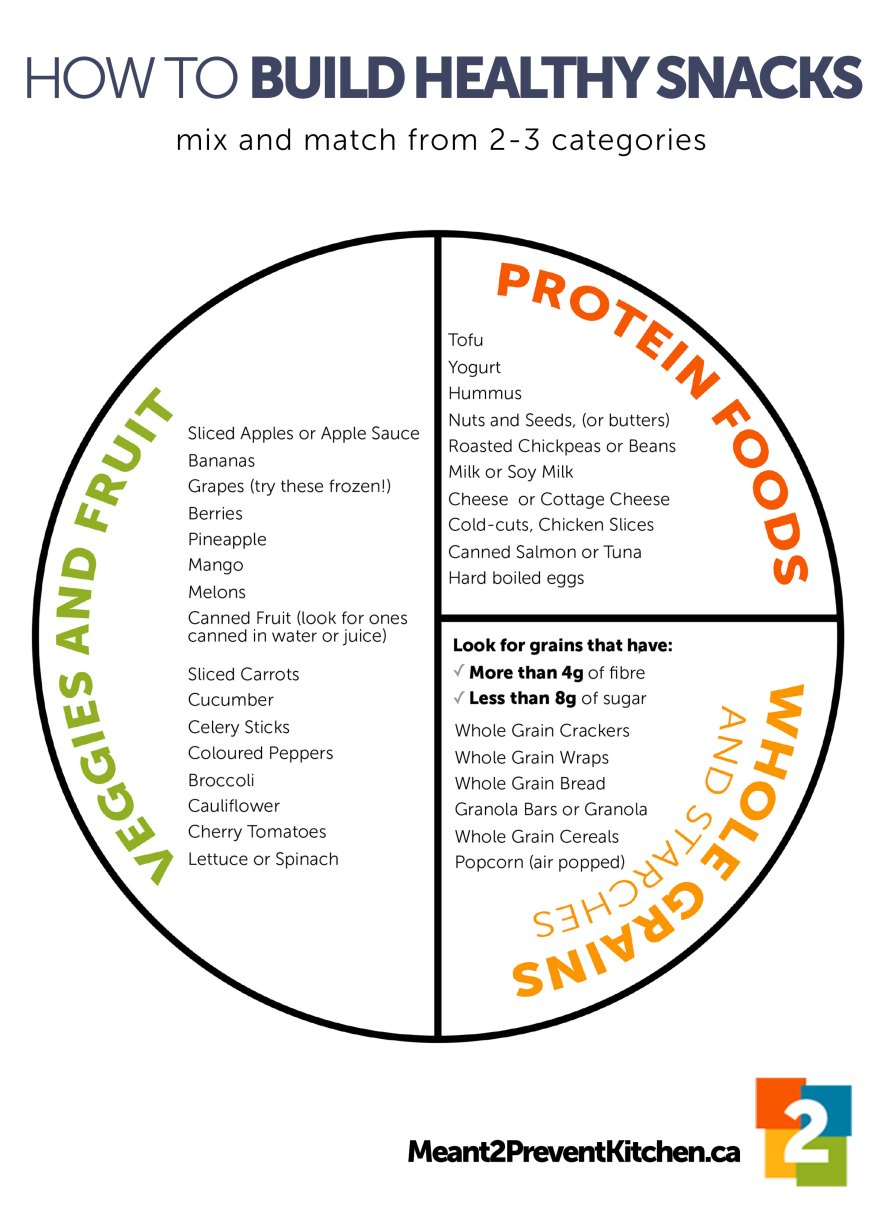 build a healthy snack mix and match graphic