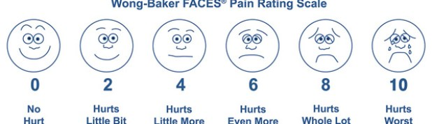Wong Baker Scale