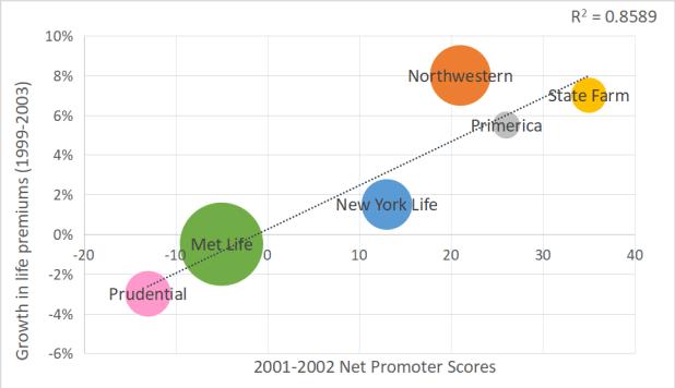nps life premium 2001-2002