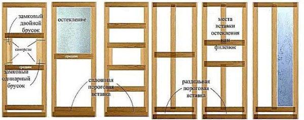 به دلیل ترکیب مواد می توان برگ درب را بدون وزن ساخت. در اینجا برخی از محبوب ترین طرح های سبک ارائه شده است.