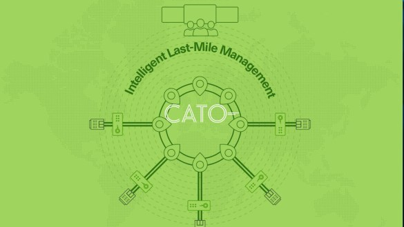Cato Networks SD-WAN Versus Last Mile for Digital Transformation