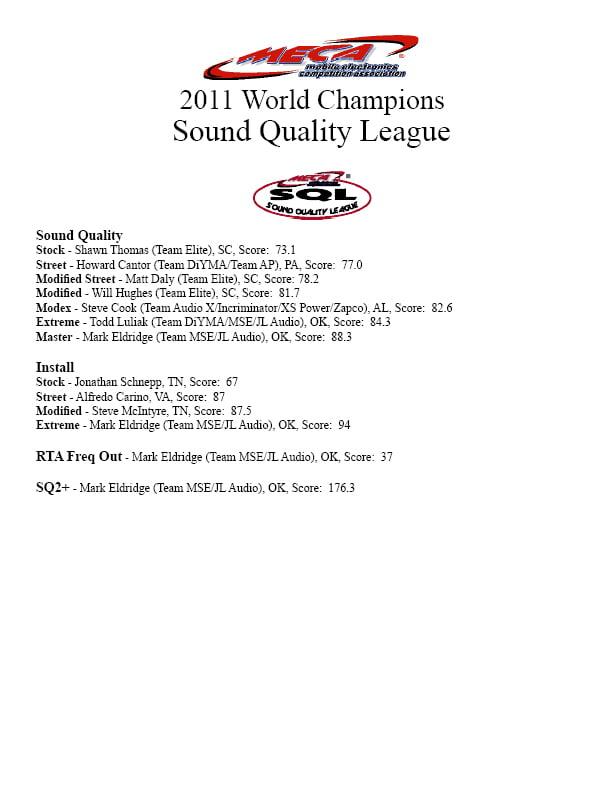 2011 Sound Quality League Champions