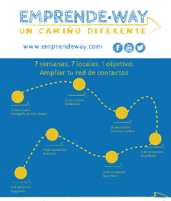 I Afterwork de Emprende-Way (3/3)