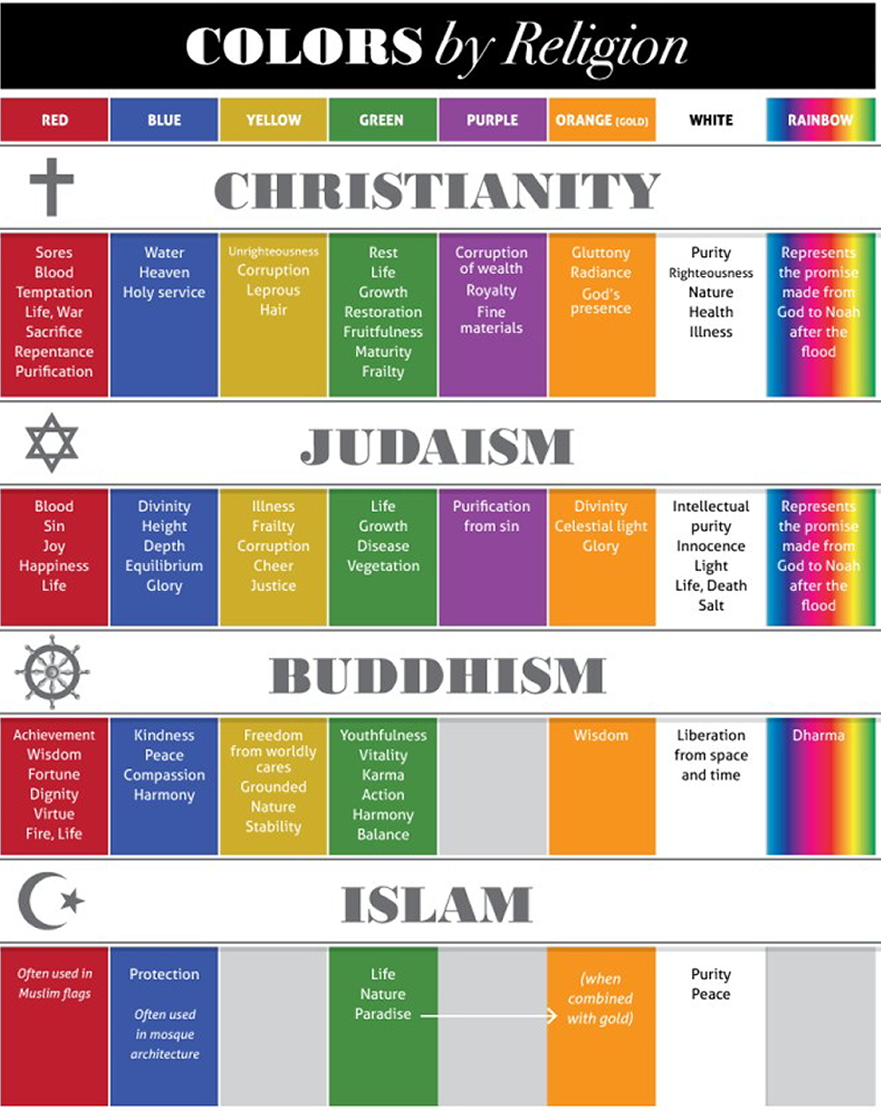 Colour And Cultural Design Considerations Colours