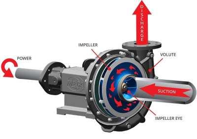 Σχεδιασμός Μηχανημάτων - CE