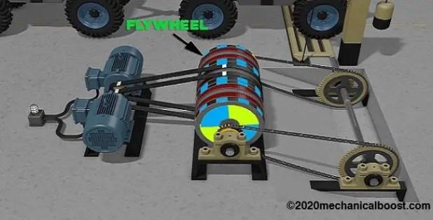 gravity turbine