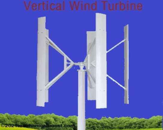vertical axis wind turbine, VAWT